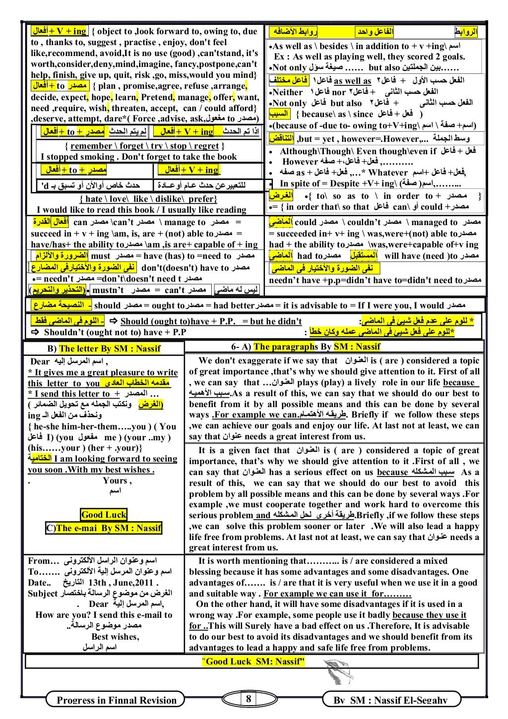 8Progress in Finnal Revision By SM : Nassif El-Segahy ‫+أﻓﻌﺎل‬ V + ing { object to ,look forward to, owing to, due to , th...