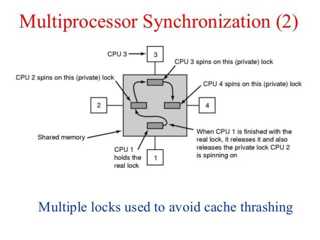 MULTIPROCESSOR SYNCHRONIZATION PDF