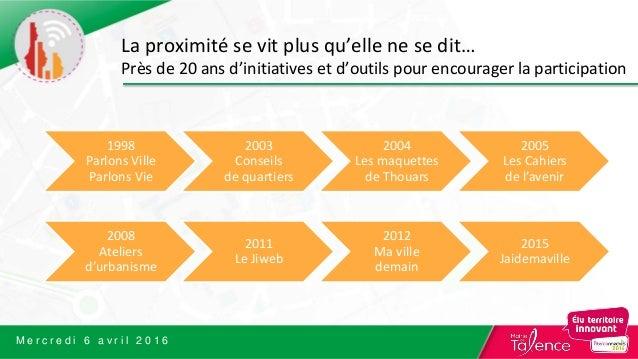 M e r c r e d i 6 a v r i l 2 0 1 6 1998 Parlons Ville Parlons Vie 2003 Conseils de quartiers 2004 Les maquettes de Thouar...