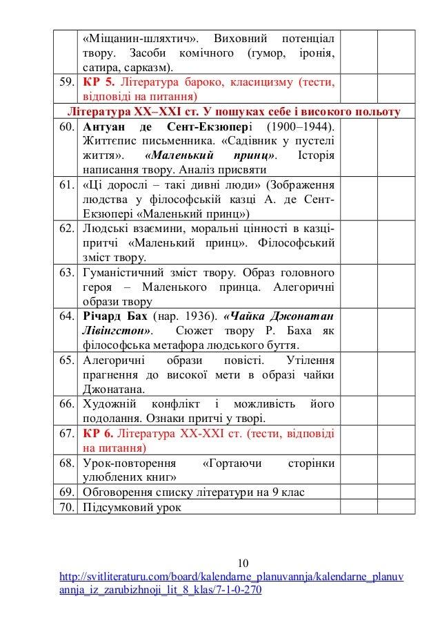 Календарне планування із зарубіжної літ. 8 клас