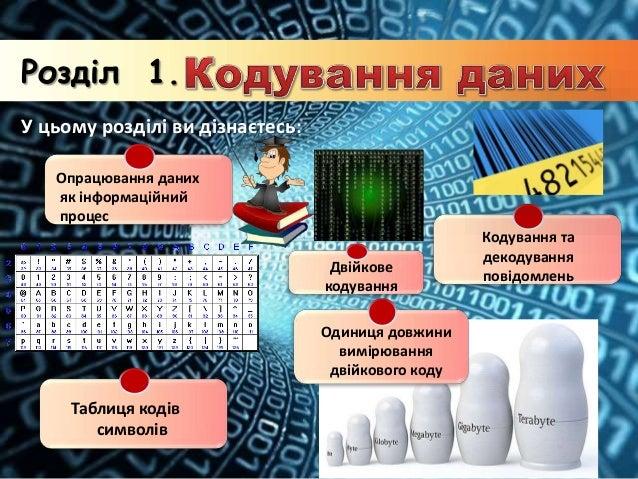 Розділ 1. У цьому розділі ви дізнаєтесь: Опрацювання даних як інформаційний процес Кодування та декодування повідомлень Та...