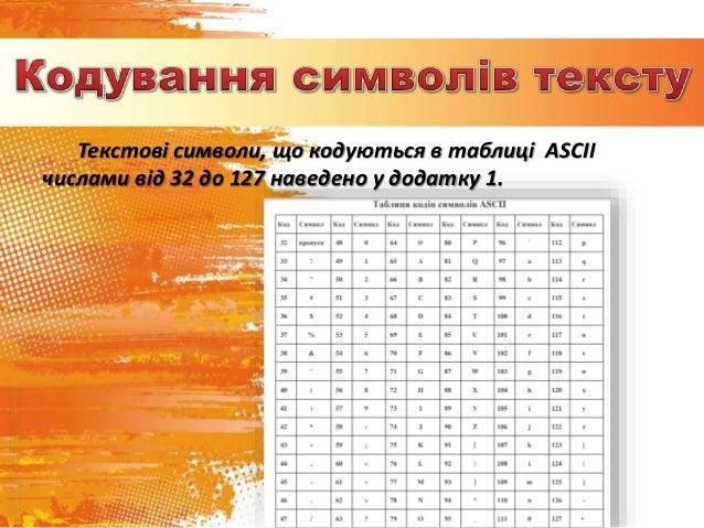 Таблиці кодів символів ASCII містить коди літер лише англійського алфавіту. Для кодування літер інших алфавітів було розро...