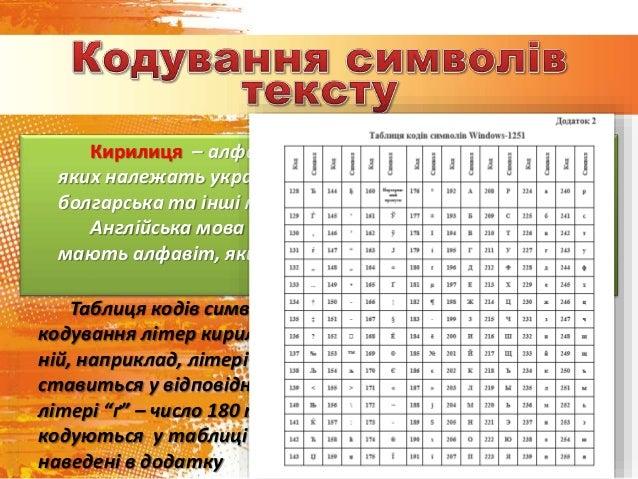 Цілих чисел від 0 до 255 вистачає, щоб закодувати символи двох алфавітів – латиниці й кирилиці та деякі інші символи. Але ...