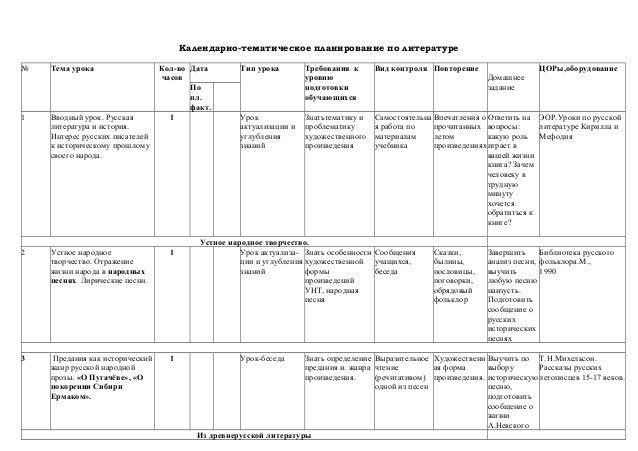 Рабочая программа по литературе класс 10 Календарно тематическое планирование по литературе