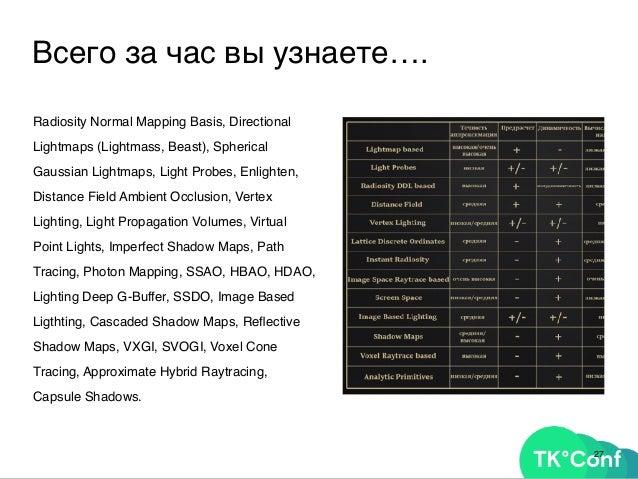 50 оттенков WebGL 〉Полигональный WebGL 〉WebGL для энтузиастов 〉WebGL со странностями 〉Наукоемкий WebGL 〉ThreeJS (не WebGL)...