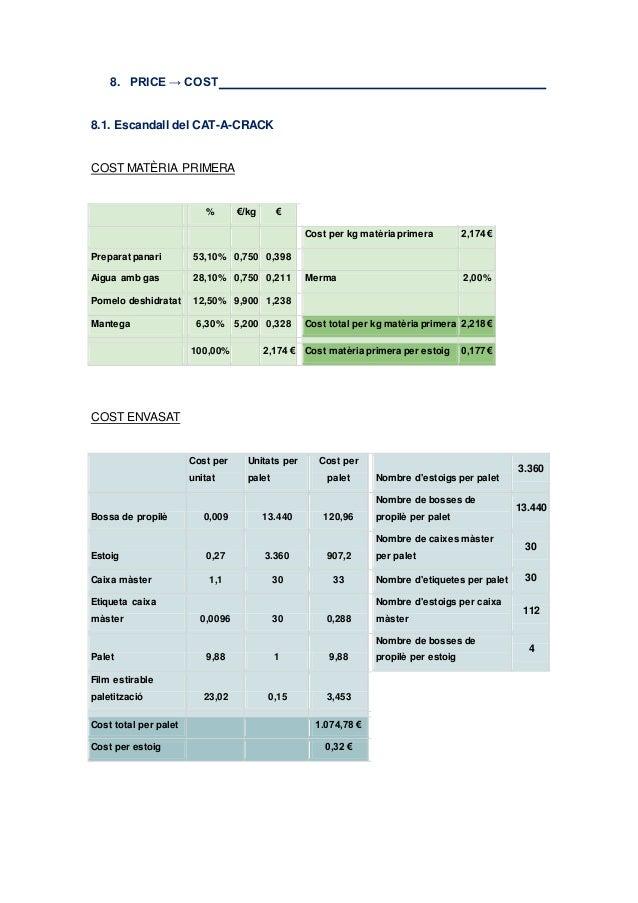 8. PRICE → COST 8.1. Escandall del CAT-A-CRACK COST MATÈRIA PRIMERA % €/kg € Cost per kg matèria primera 2,174 € Preparat ...