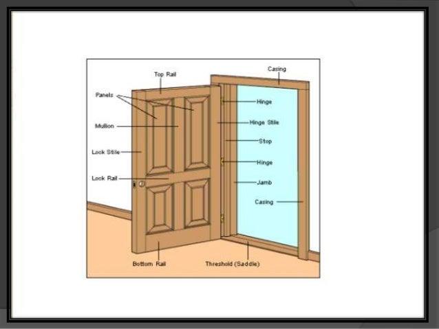 COMPONENTS OF DOOR; 6.  sc 1 st  SlideShare & 8. door  window  floor lintel