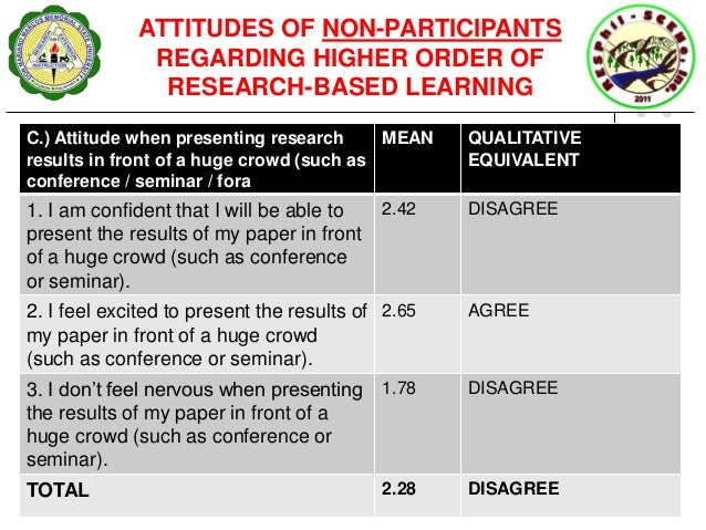 research papers regarding brain-based learning Please note: since this article was published, geoffrey and renate caine, leaders in brain-based learning research, have modified their principles on the topic please visit this how the brain works has a significant impact on what kinds of learning activities are most effective educators need to help.