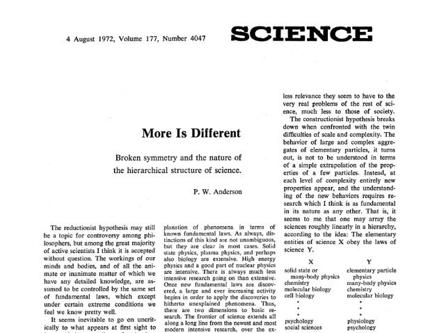 Machine Learning in computational materials science: an overview, a primer, and a rant, Igor Mosyagin Slide 3