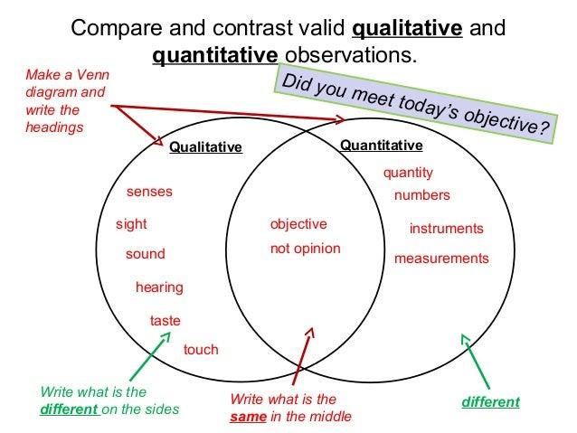 Diagram Of Qualitative And Quantitative - DIY Enthusiasts Wiring ...