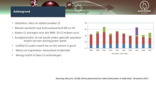 8 Maikel Klerx En Armand Van Deursen Tu Eindhoven