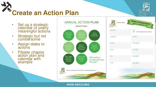 WWW.SWCS.ORG Create an Action Plan • Set up a strategic calendar of yearly meaningful actions • Strategic but not cumberso...