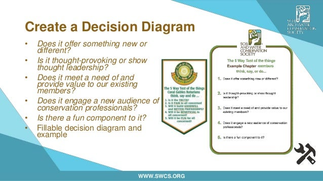 WWW.SWCS.ORG Create a Decision Diagram • Does it offer something new or different? • Is it thought-provoking or show thoug...
