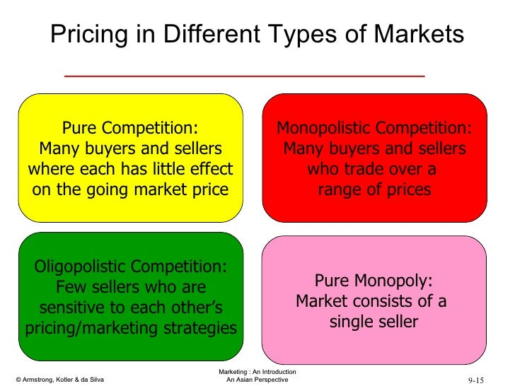 types of markets by kotler This morning i was working on an article about the different types of target  the  10 principles of the new marketing philip kotler proposed.