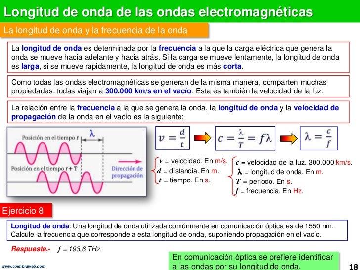 8.1 El canal óptico: la fibra óptica