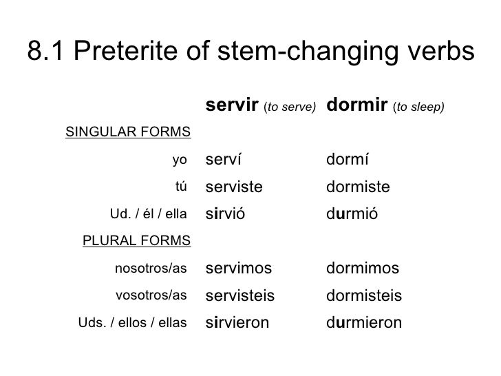 8.1 Preterite of stem changing verbs
