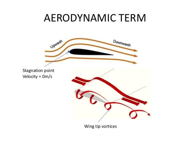 EASA PART-66 MODULE 8 2 : AERODYNAMICS