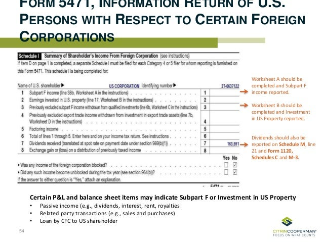 Form 5471 Worksheet A: international information reporting,