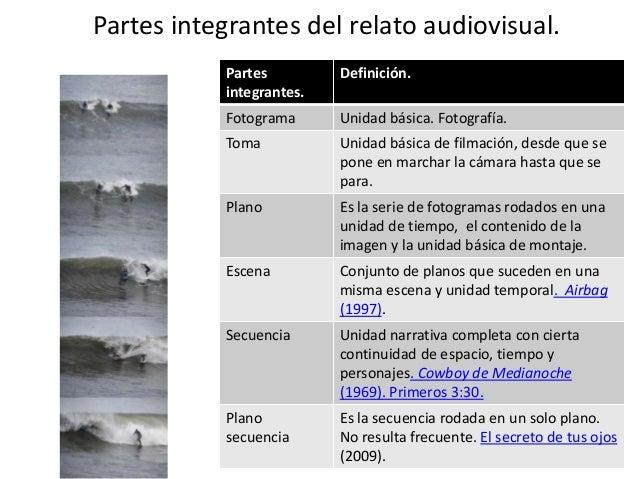 8.2. elementos expresivos de_la_narrativa_audiovisual - copia Slide 2