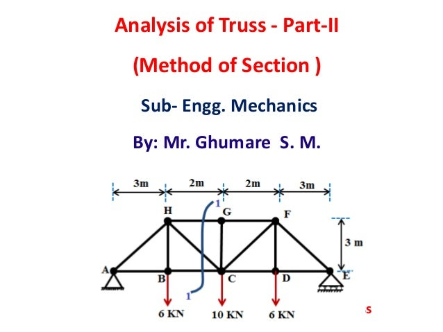 Analysis of Truss - Part-II (Method of Section ) Sub- Engg. Mechanics By: Mr. Ghumare S. M. Truss