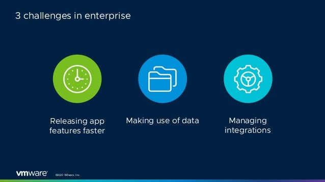 ©2020 VMware, Inc. 3 challenges in enterprise Releasing app features faster Making use of data Managing integrations
