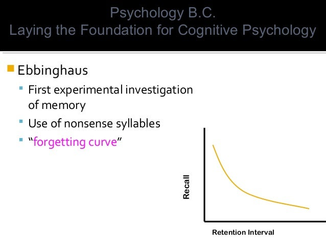 """ Ebbinghaus  First experimental investigation of memory  Use of nonsense syllables  """"forgetting curve"""" Psychology B.C...."""