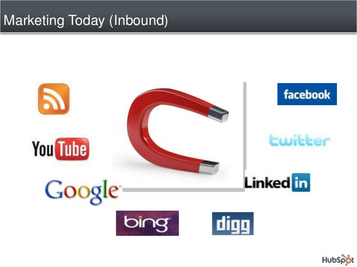 Marketing Today (Inbound)<br />