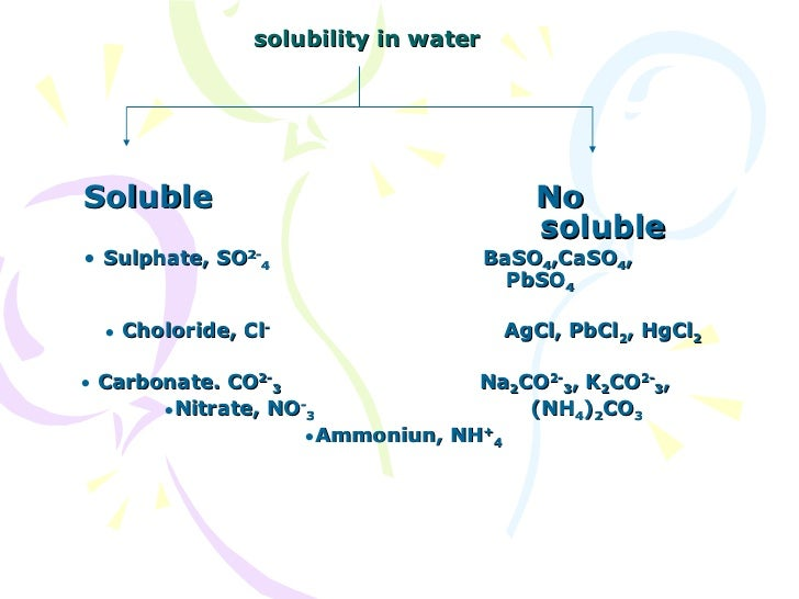 quantitative analysis of a soluble sulfate All sulfates are soluble except srso 4, baso 4, caso 4, and pbso 4.