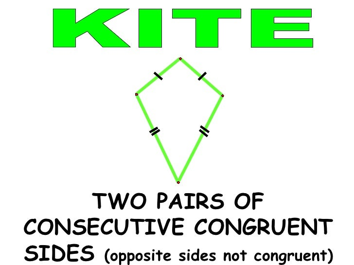 8 5 Trapezoid And Kites