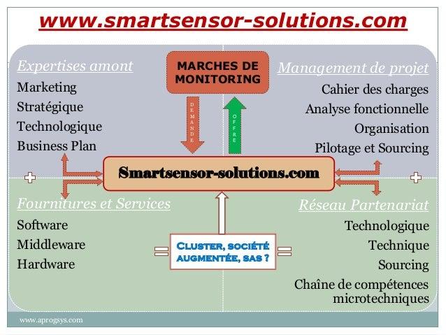 Entreprise Augmentée : Smartsensors, plate-forme de mutualisation de l'innovation Slide 3