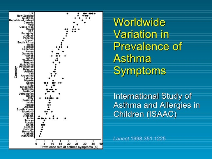 8thma worldwide variation in prevalence of asthma sciox Gallery