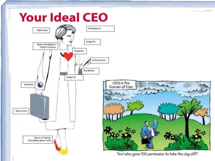 CEO self evaluation – Self Evaluations