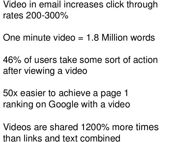 Video in email increases click through rates 200-300% One minute video = 1.8 Million words 46% of users take some sort of ...