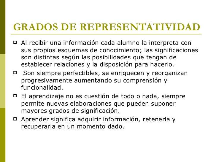 GRADOS DE REPRESENTATIVIDAD <ul><li>Al recibir una información cada alumno la interpreta con sus propios esquemas de conoc...