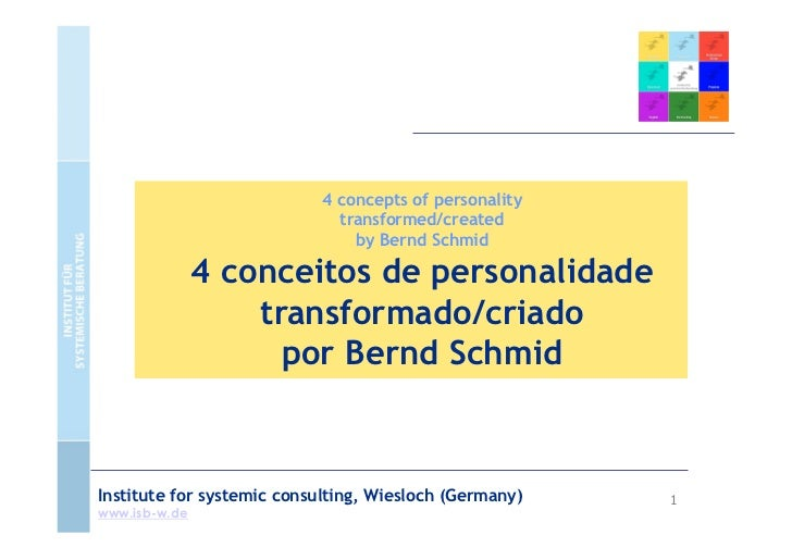 4 concepts of personality                             transformed/created                               by Bernd Schmid   ...