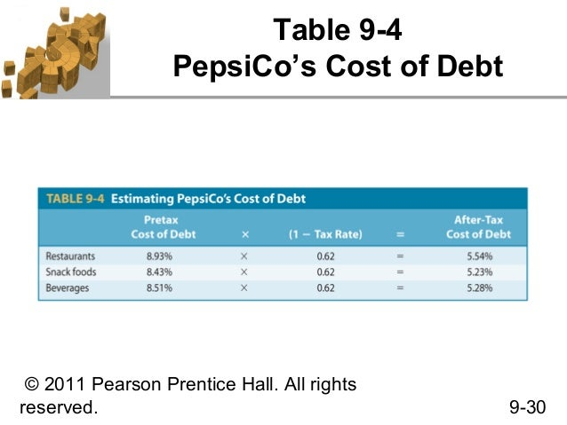 pepsico cost of capital The capital structure choice of pepsico print reference this apa mla pepsico also uses cost saving initiatives in of a firm in a perfect market is not affected by the way the company is financed but it is affected through the sort of capital structure the firm utilizes pepsico's net.