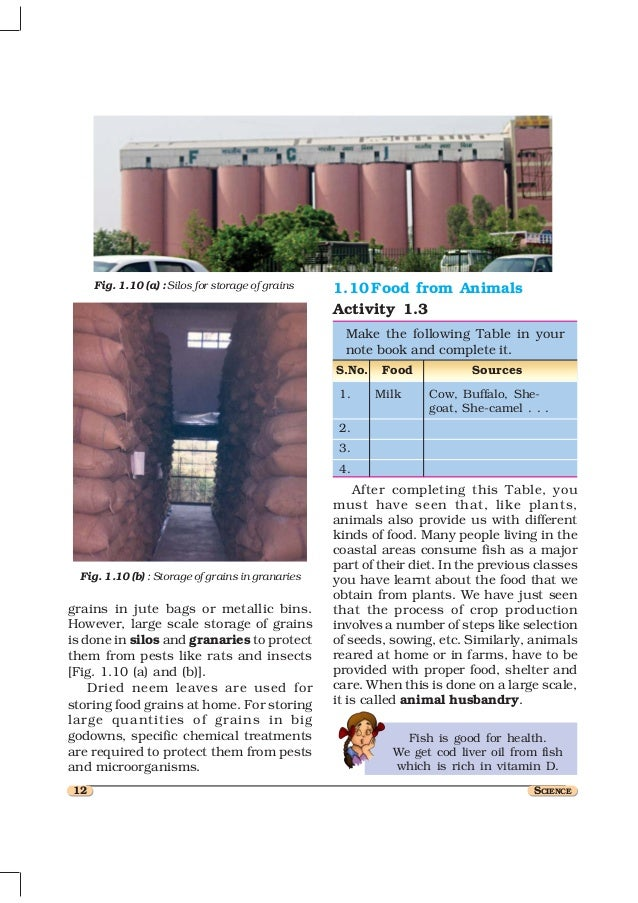 crop production and management Ncert solutions , class 8, science, cbse- crop production and management.