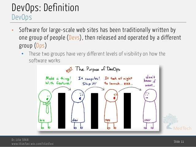 MedTech DevOps: Definition • Software for large-scale web sites has been traditionally written by one group of people (Dev...