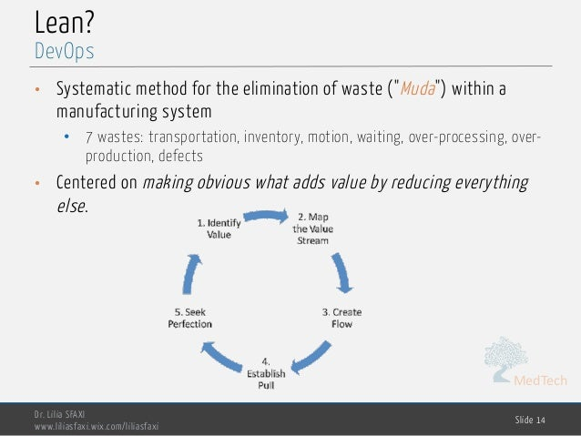 """MedTech Lean? • Systematic method for the elimination of waste (""""Muda"""") within a manufacturing system • 7 wastes: transpor..."""