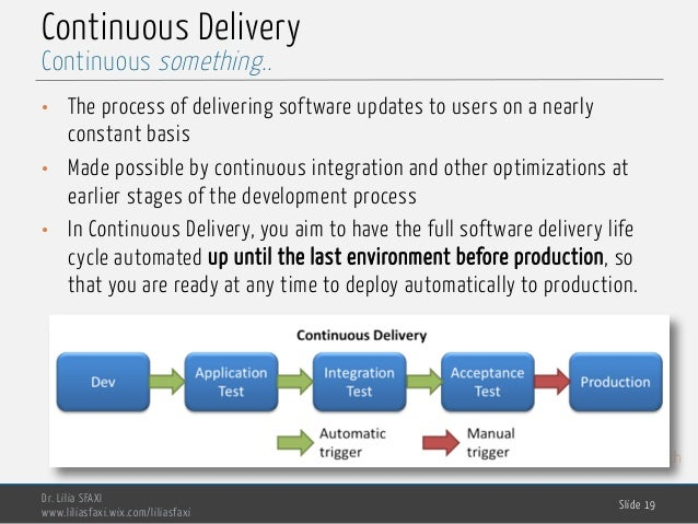 MedTech Continuous Delivery • The process of delivering software updates to users on a nearly constant basis • Made possib...