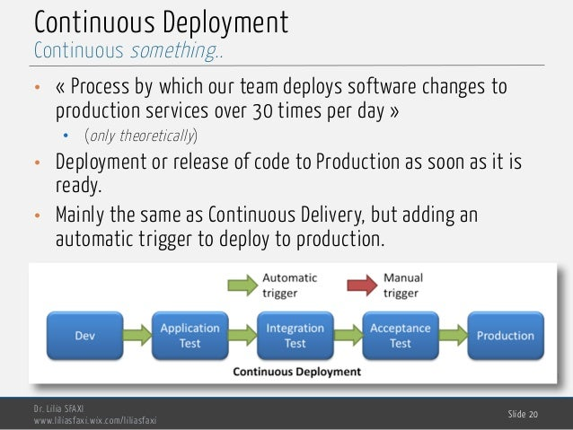 MedTech Continuous Deployment • « Process by which our team deploys software changes to production services over 30 times ...