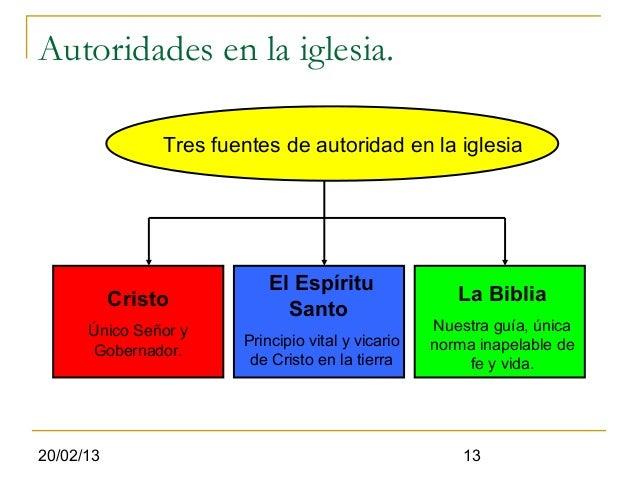 Autoridades en la iglesia.                Tres fuentes de autoridad en la iglesia                            El Espíritu  ...