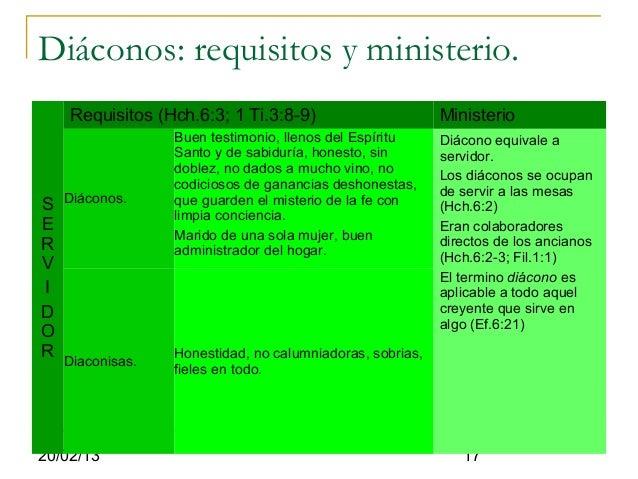 Diáconos: requisitos y ministerio.    Requisitos (Hch.6:3; 1 Ti.3:8-9)                      Ministerio                 Bue...
