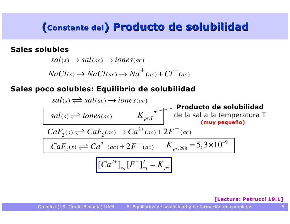 Equilibrios De Solubilidad Y De Formacion De Complejos