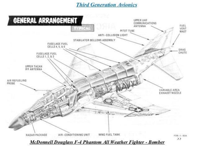 aircraft avionics parts diagram