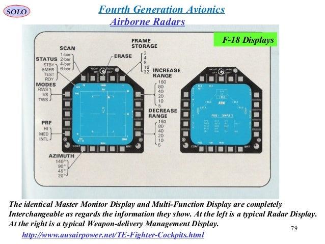 8 fighter aircraft avionics-part i