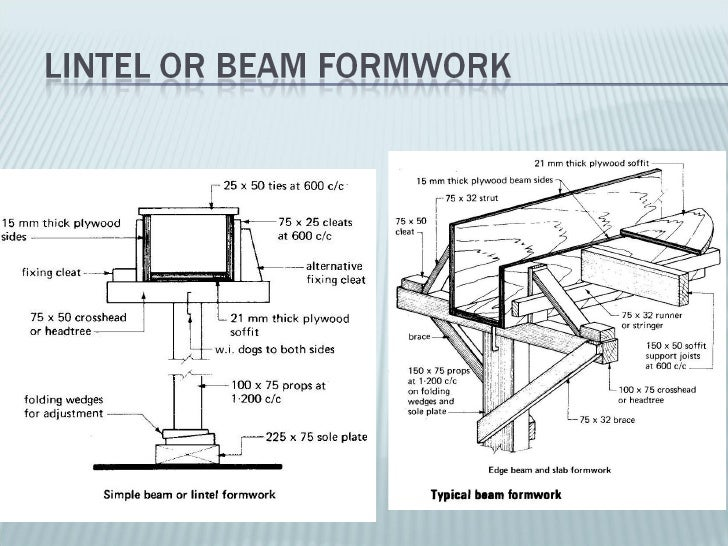 Scaffolding Awareness Presentation additionally Improper Roof And Side Wall Flashing furthermore Budget Ledger Template 586 additionally View All furthermore 2182. on ledger board detail
