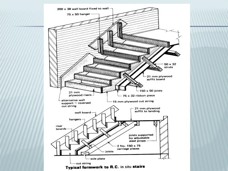 Image Result For Concrete Removal Cost