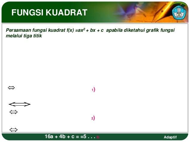 FUNGSI KUADRATPersamaan fungsi kuadrat f(x) =ax2 + bx + c apabila diketahui grafik fungsimelalui tiga titik               ...