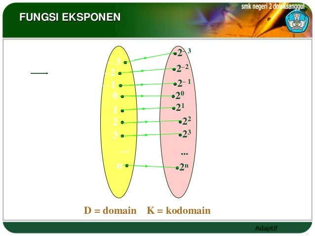 FUNGSI EKSPONEN                           2– 3                –3    f(x) =2X   –2          2–2X               –1          ...